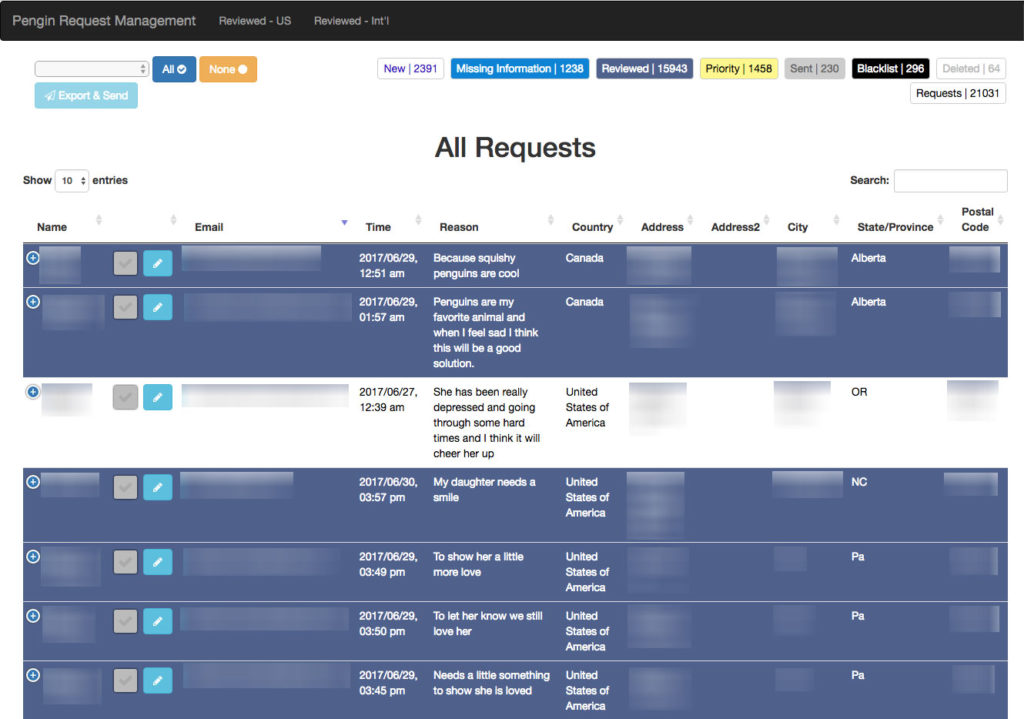 Technical Penguins Case Study: A screenshot of the Pengin Request Manager, which shows a table of request laid out with various fields displayed and options for changing them.